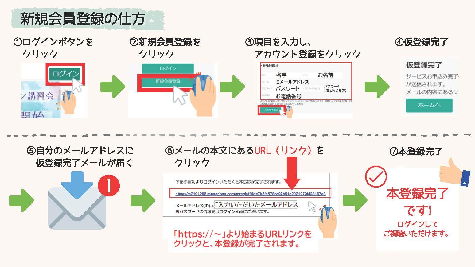 動画サイト新規会員登録の仕方
