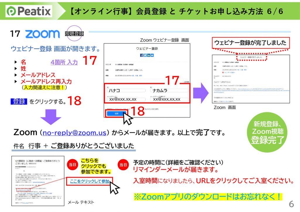 Peatixの会員登録とチケットお申込み方法が書かれた手順書です